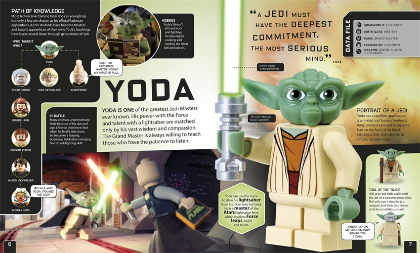 LEGO Star Wars Yoda Chronicles characters