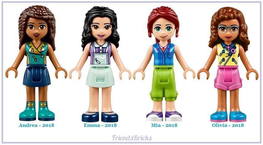 Changes to LEGO Friends in 2018 causing controversy